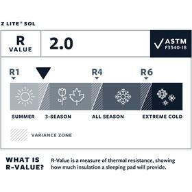 Therm-a-Rest Z-Lite Sol Mat Regular, silver/blue